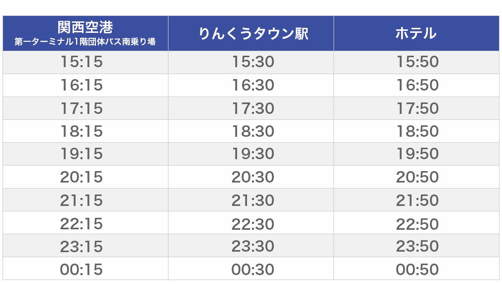 関西空港発時刻表